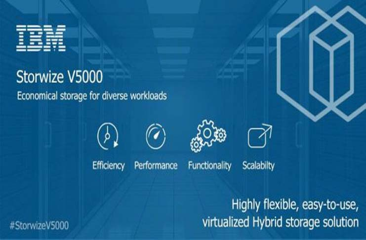 Giới thiệu giải pháp lưu trữ IBM IBM Storwize V5000, V7000